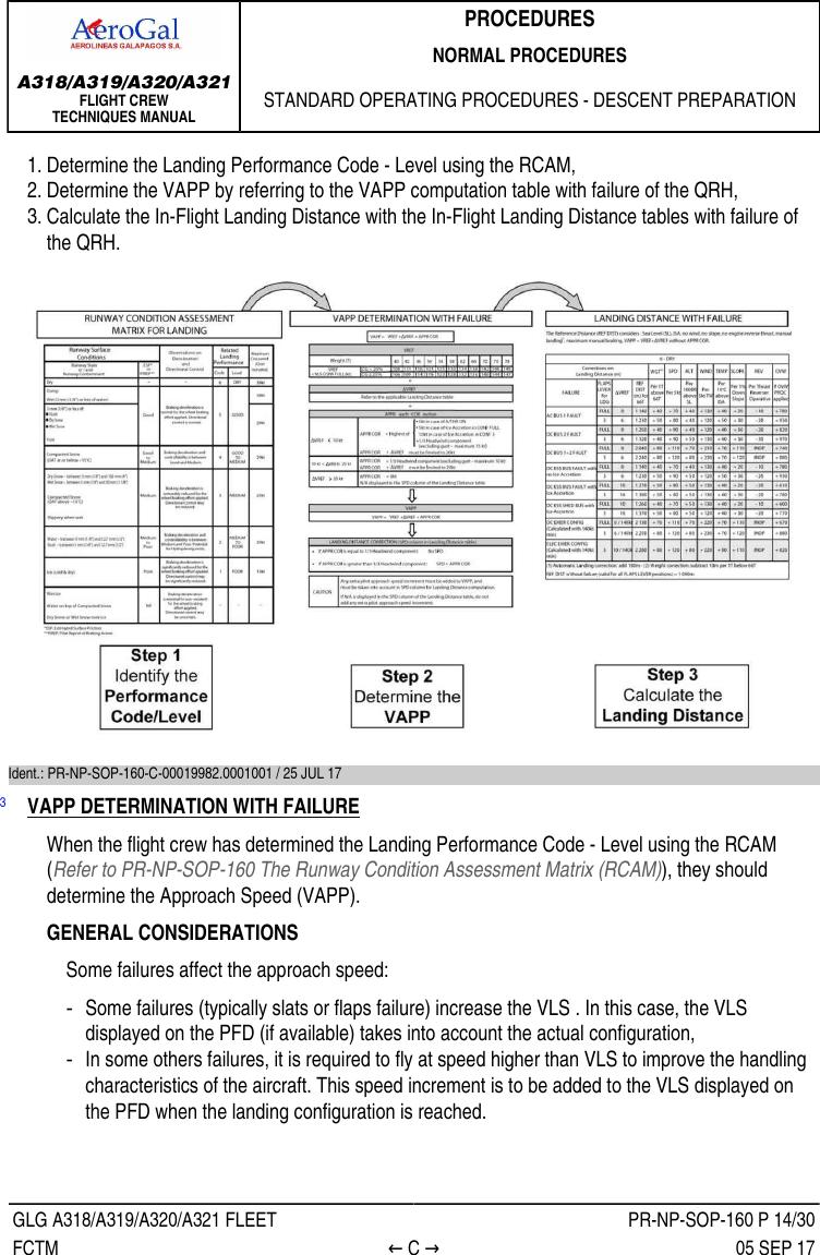 A321 Performance Calculator