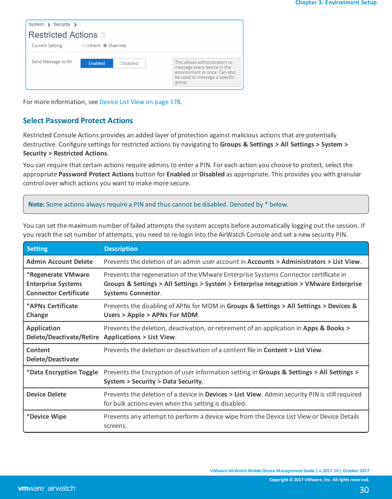 VMware AirWatch Mobile Device Management Guide V9 1