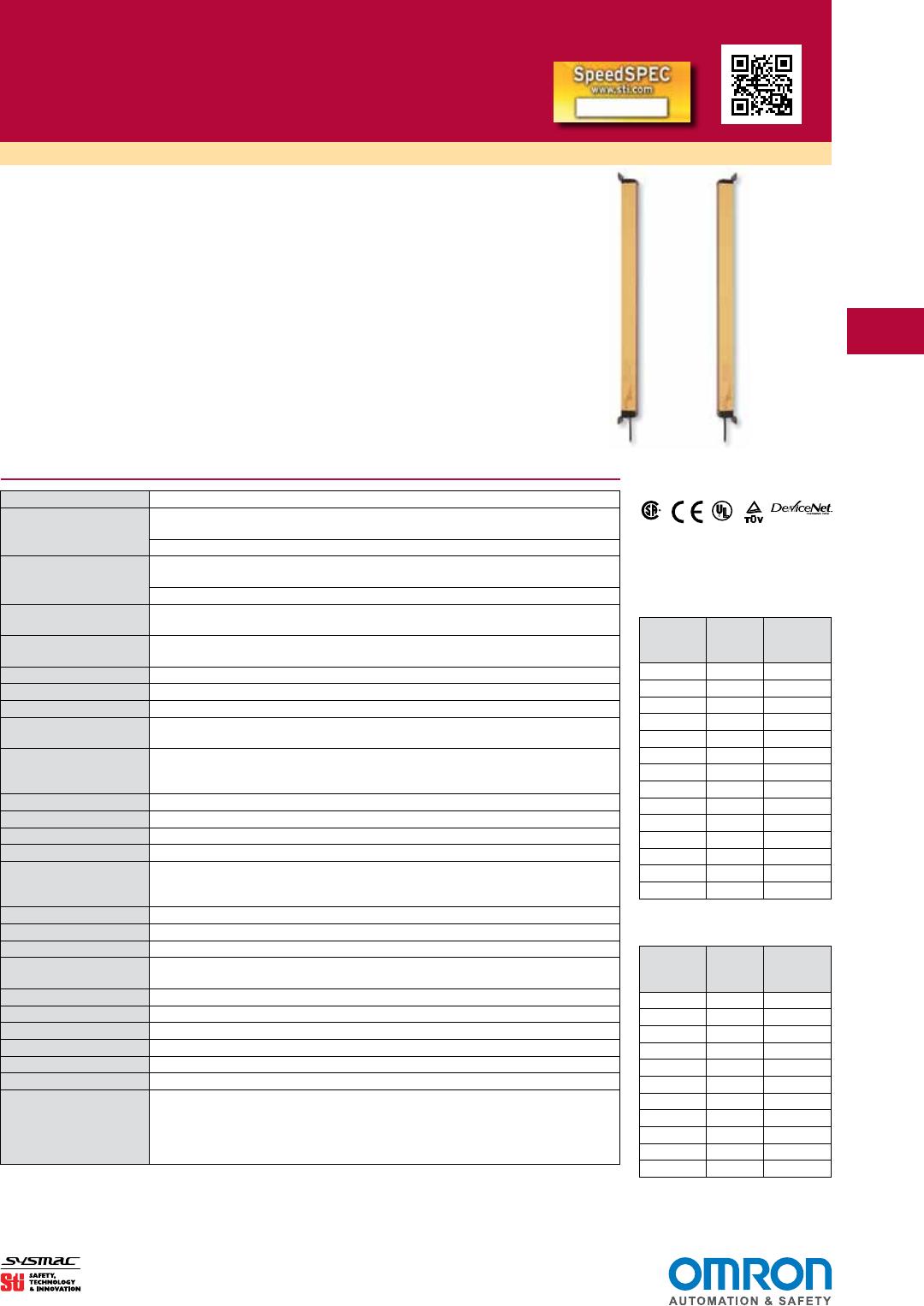 Ms4600 Minisafe Safety Light Curtains Datasheet En 201507 F266i E 01