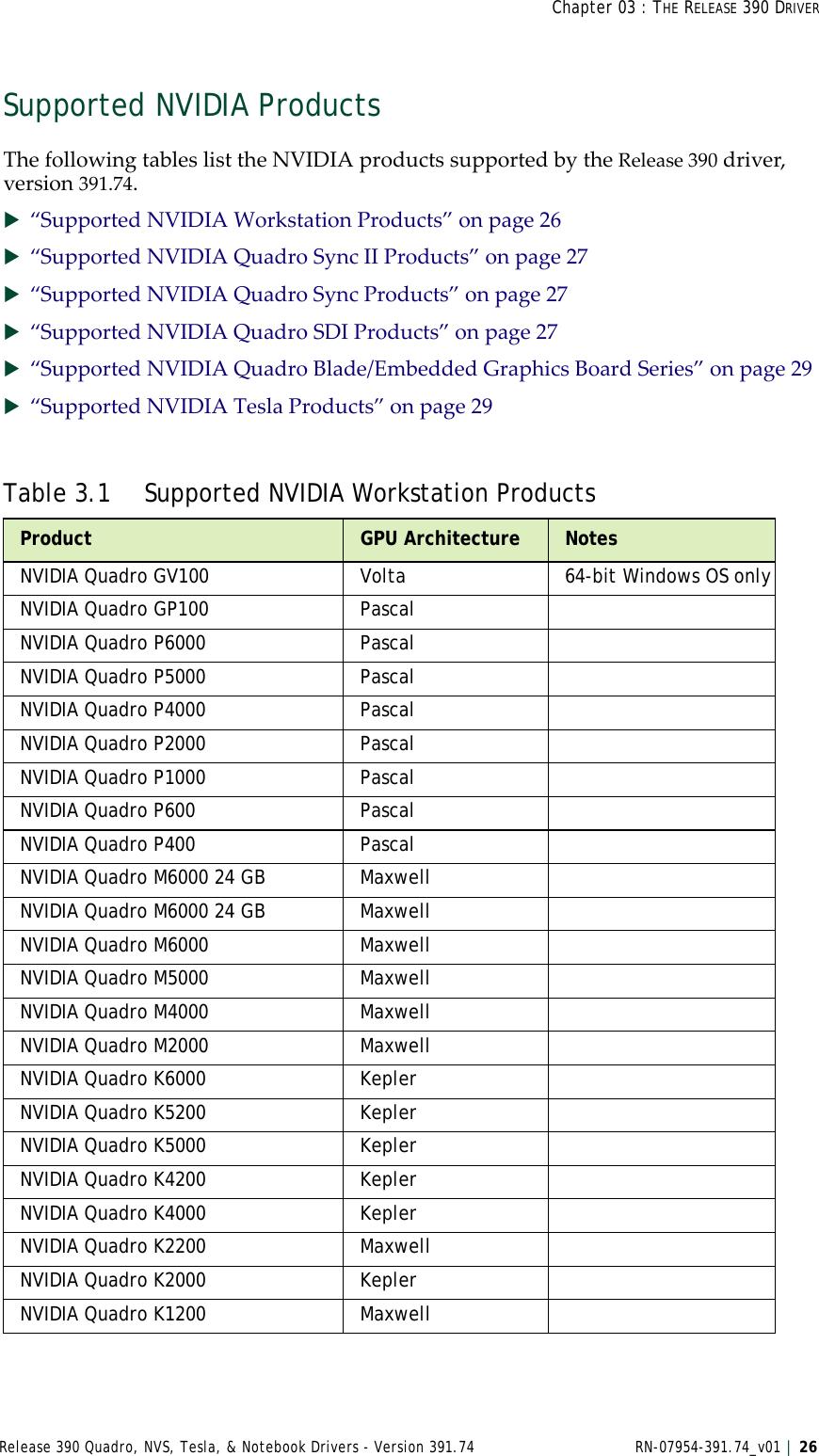 BkNVR390Quadro_Server QUADRO SERVER Release notes 391 74