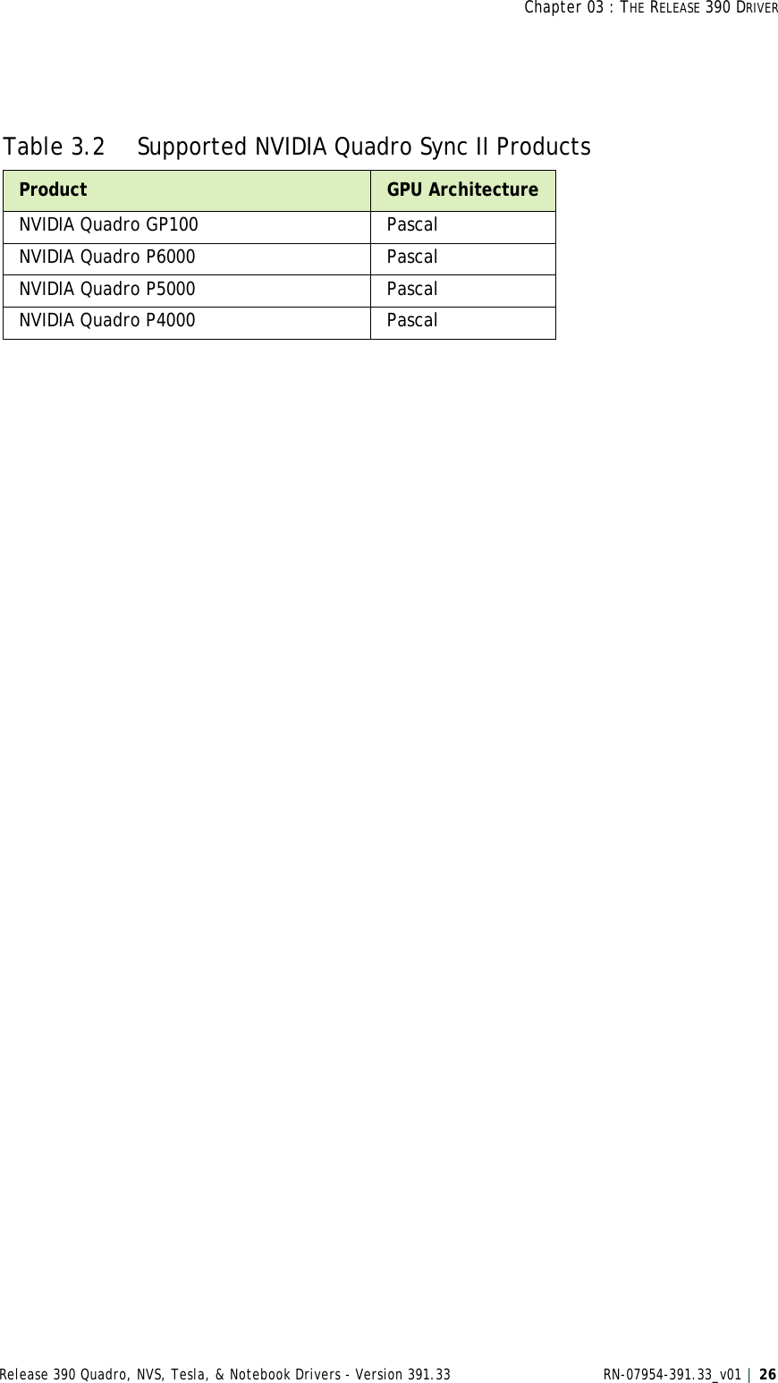 BkNVR390Quadro_Vista QUADRO Win10 win8 win7 Release notes 391 33
