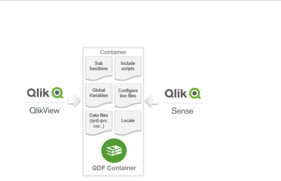 Qlik Sense Deployment Framework Getting Started Guide