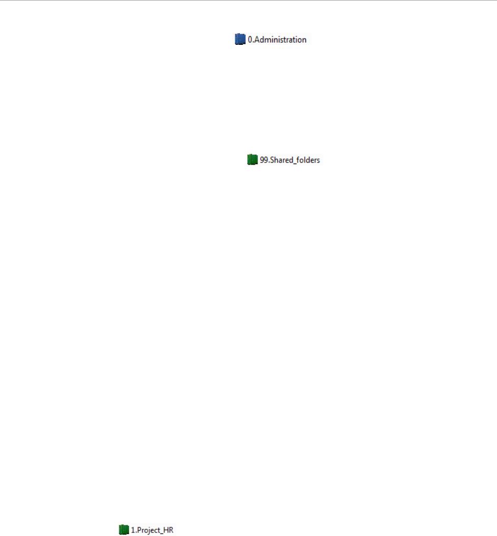 Qlik Sense Deployment Framework Getting Started Guide