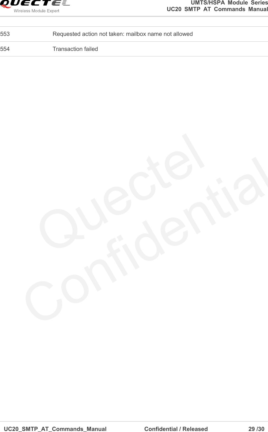 Quectel UC20 SMTP AT Commands Manual V1 2