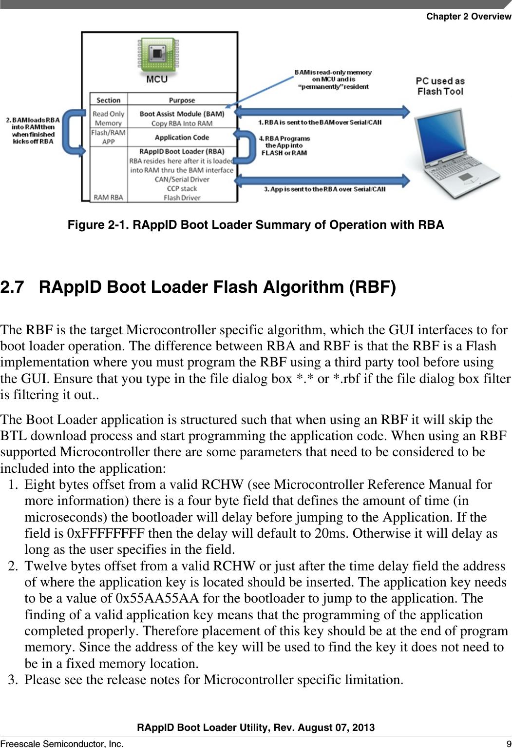 RAppID Boot Loader Utility BL User Manual