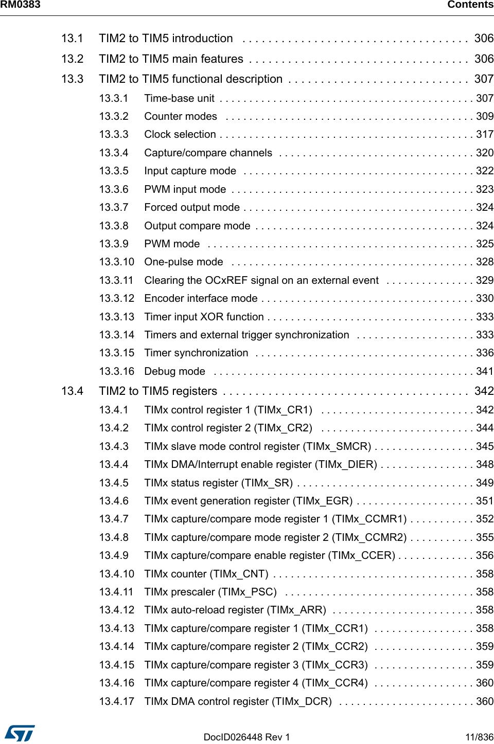 STM32F411xC/E Advanced ARM® based 32 bit MCUs Ref Manual