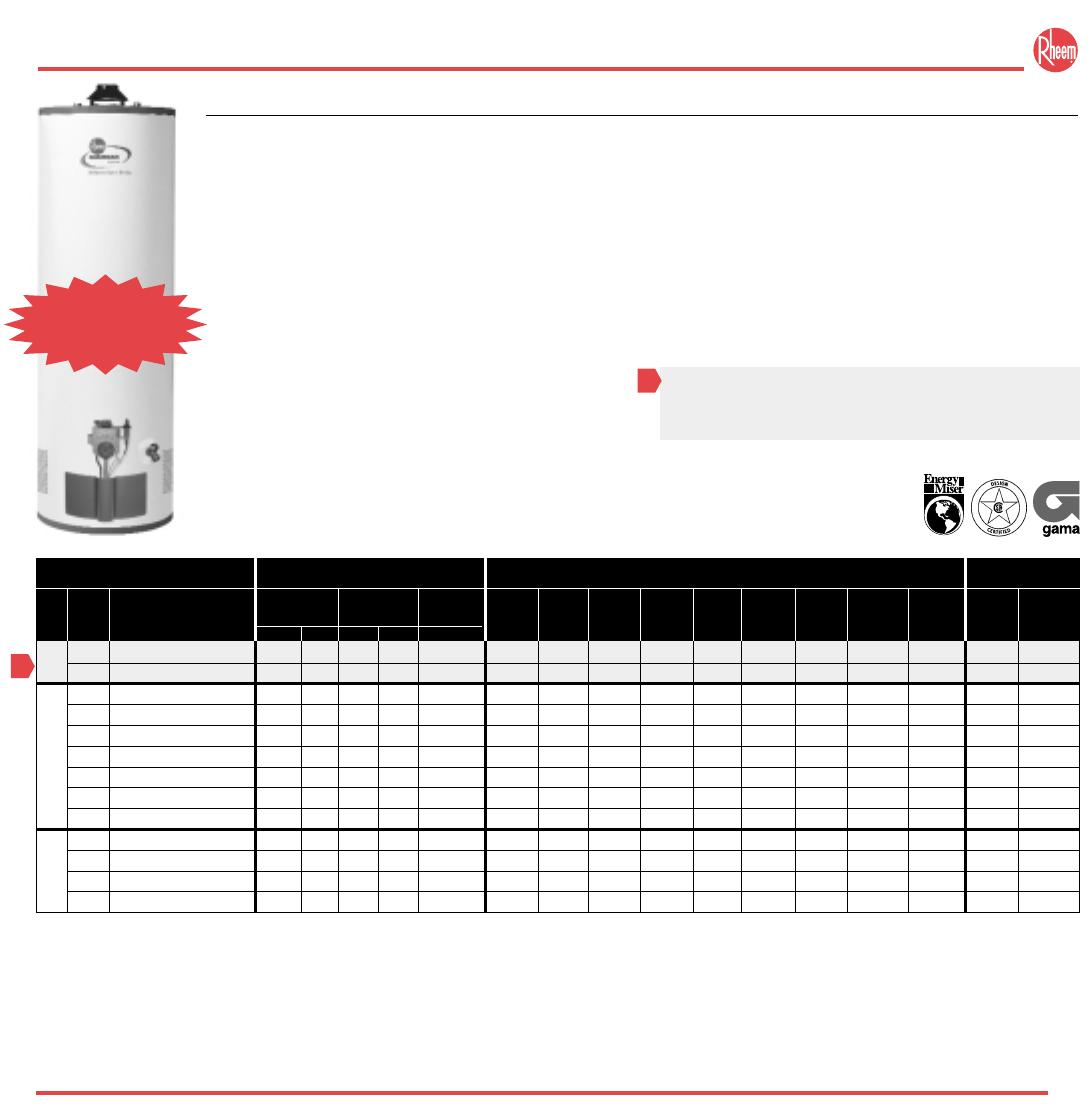 105 61rev19 Rheem Pocket Guide Residential Water Heaters