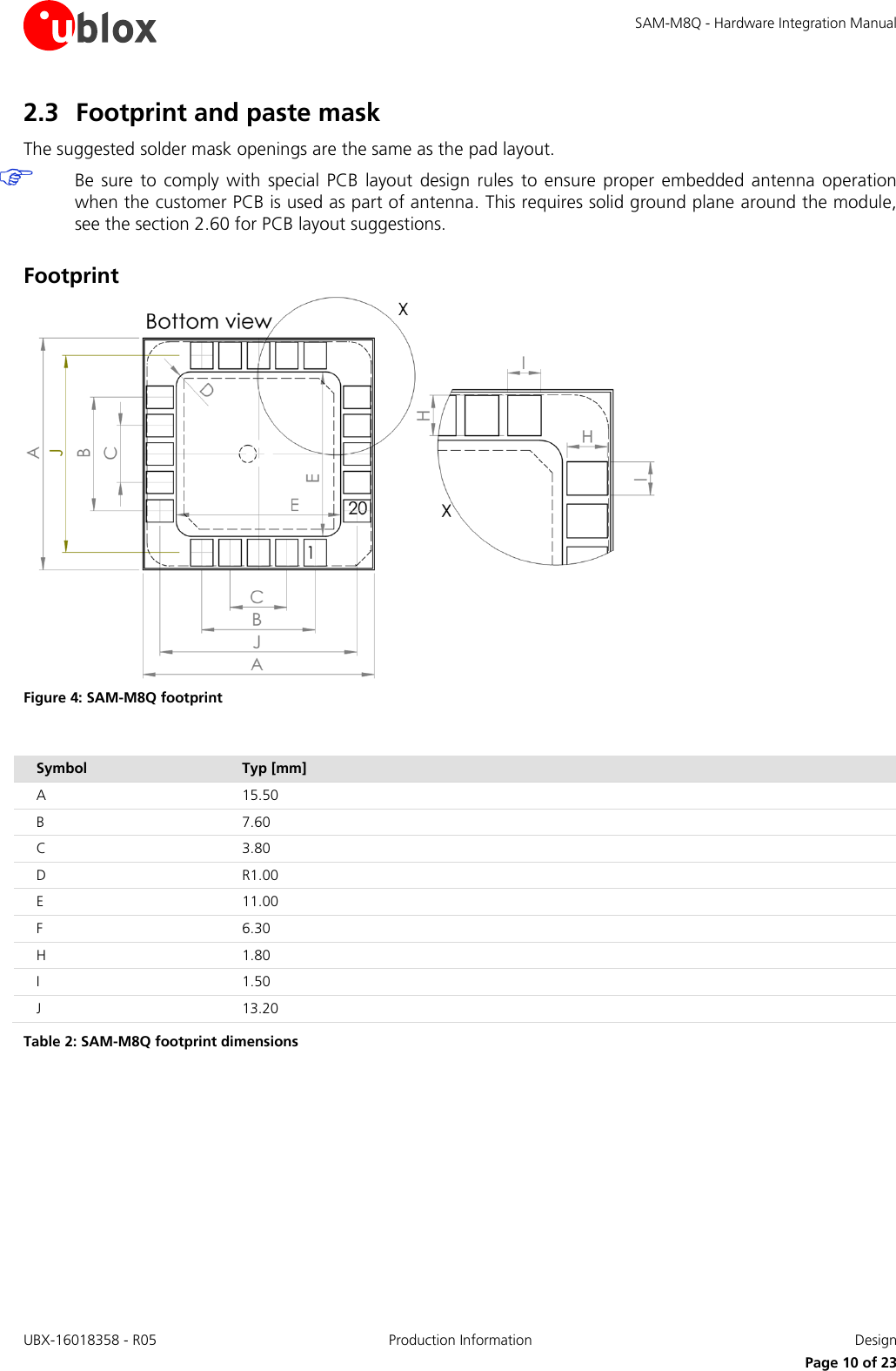 CAM M8 SAM M8Q Hardware Integration Manual
