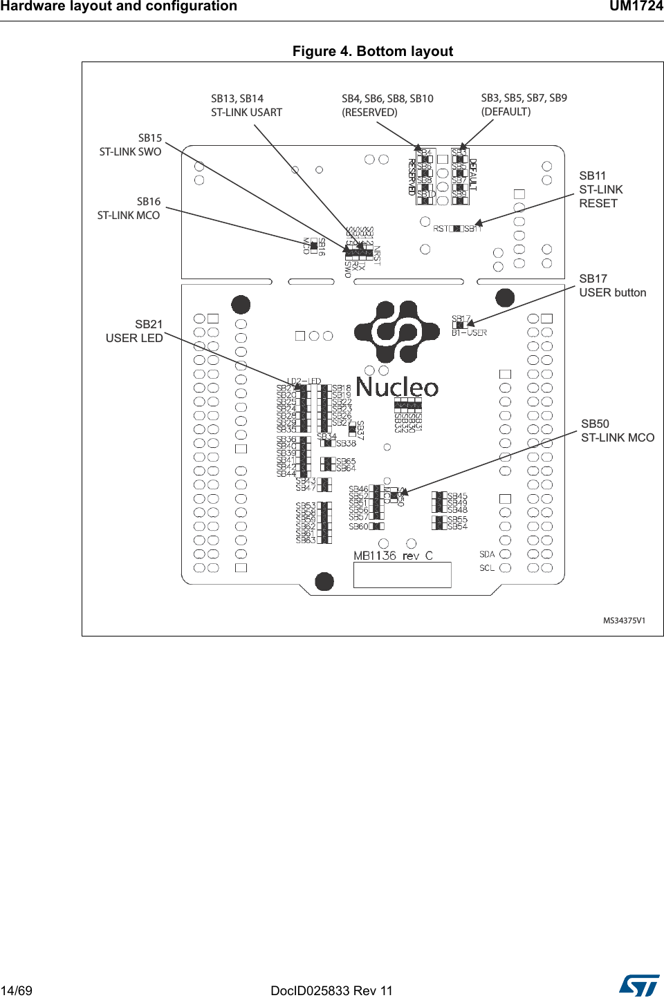 STM32 Nucleo 64 Board Boards User Manual