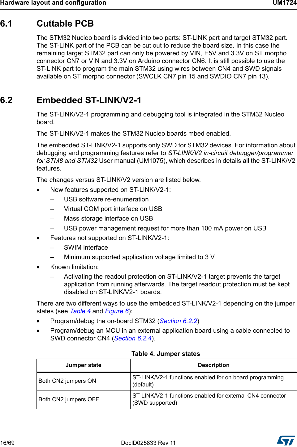 STM32 Nucleo 64 Board Boards User Manual