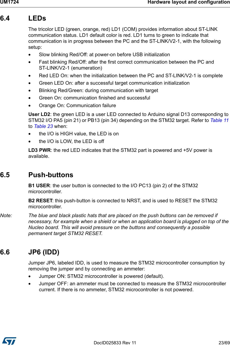 Stm32 Guide