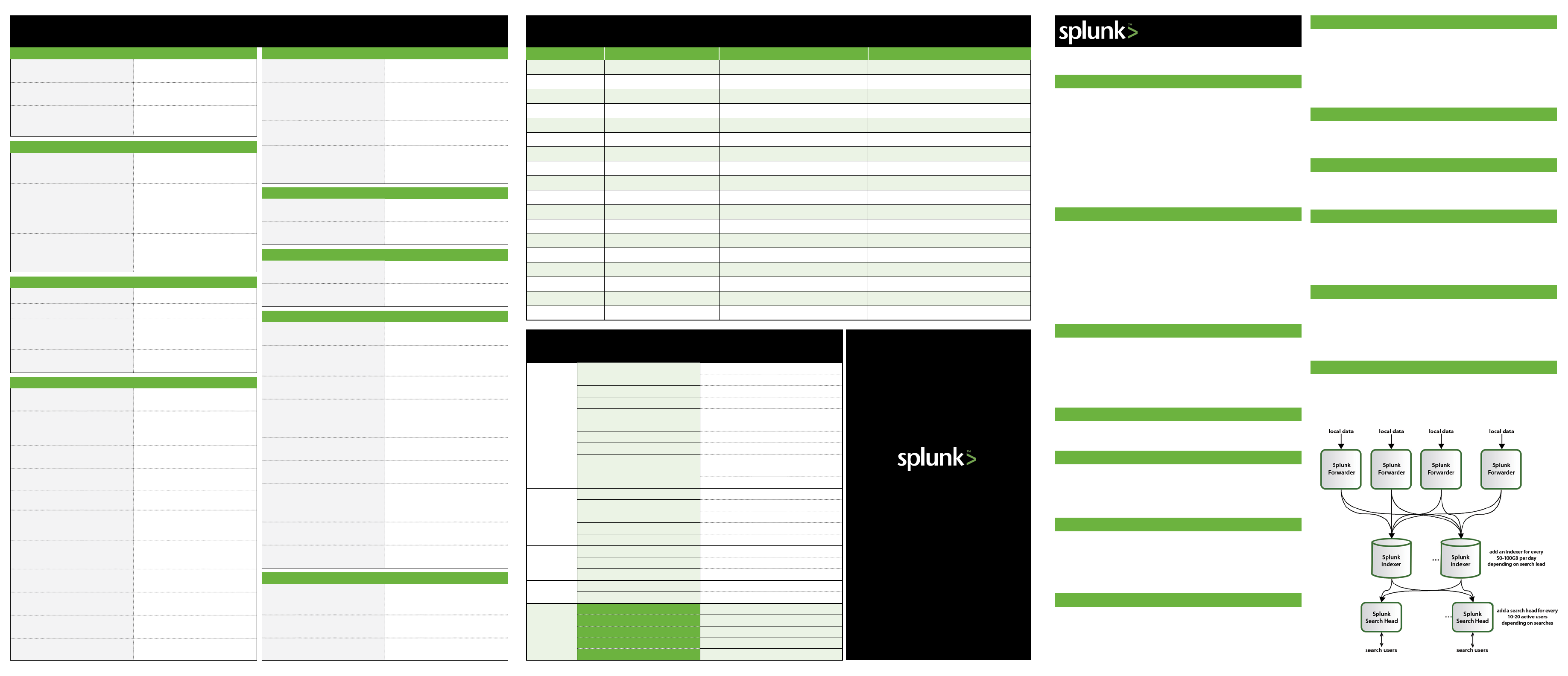 Splunk Quick Reference Guide 6 x
