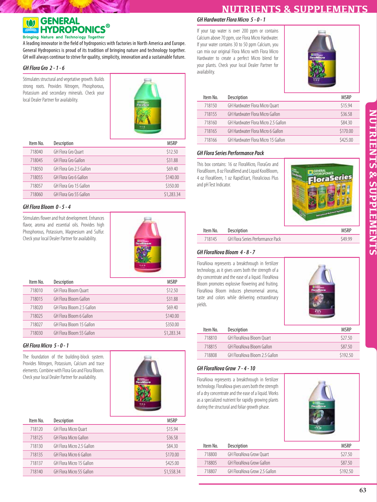 Sunlight Product Catalog 2014 15