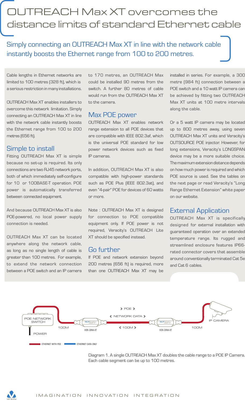 Vervorormxt User Manual on