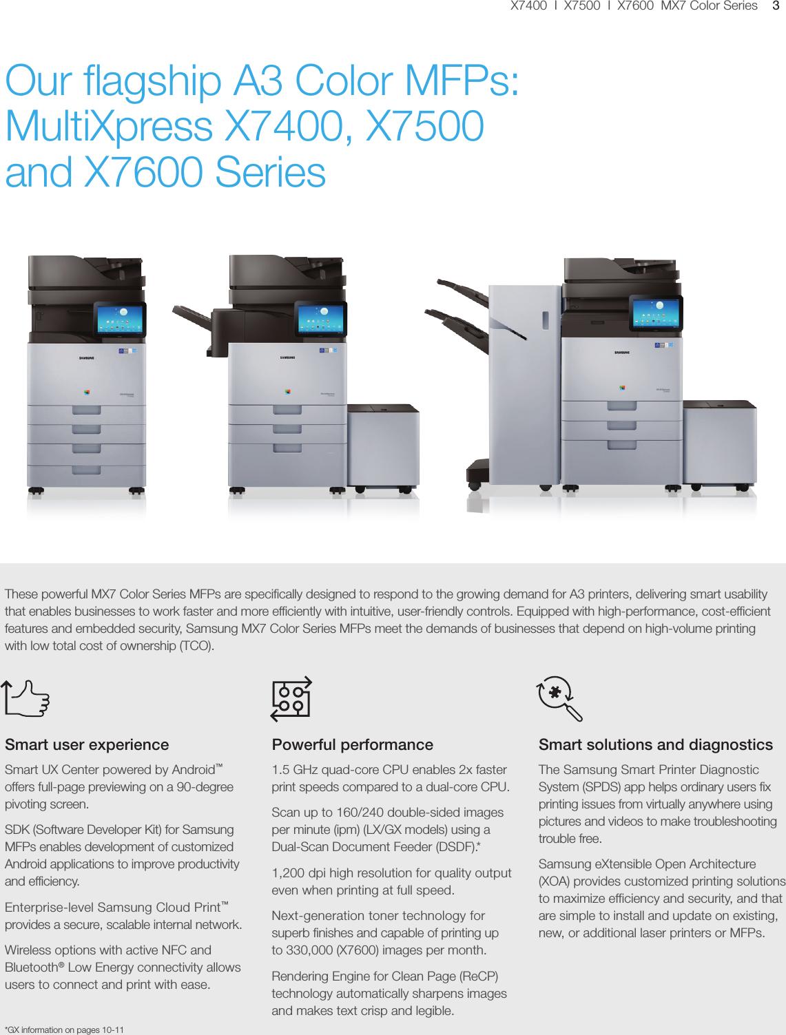 X7500Lx User Manual