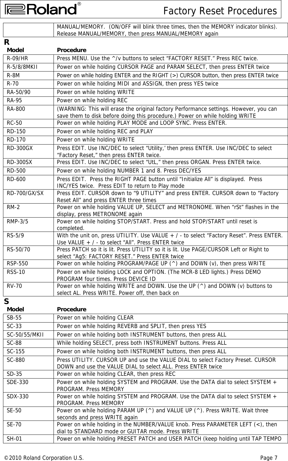 Roland Corporation MC 303 Factory Reset Procedures