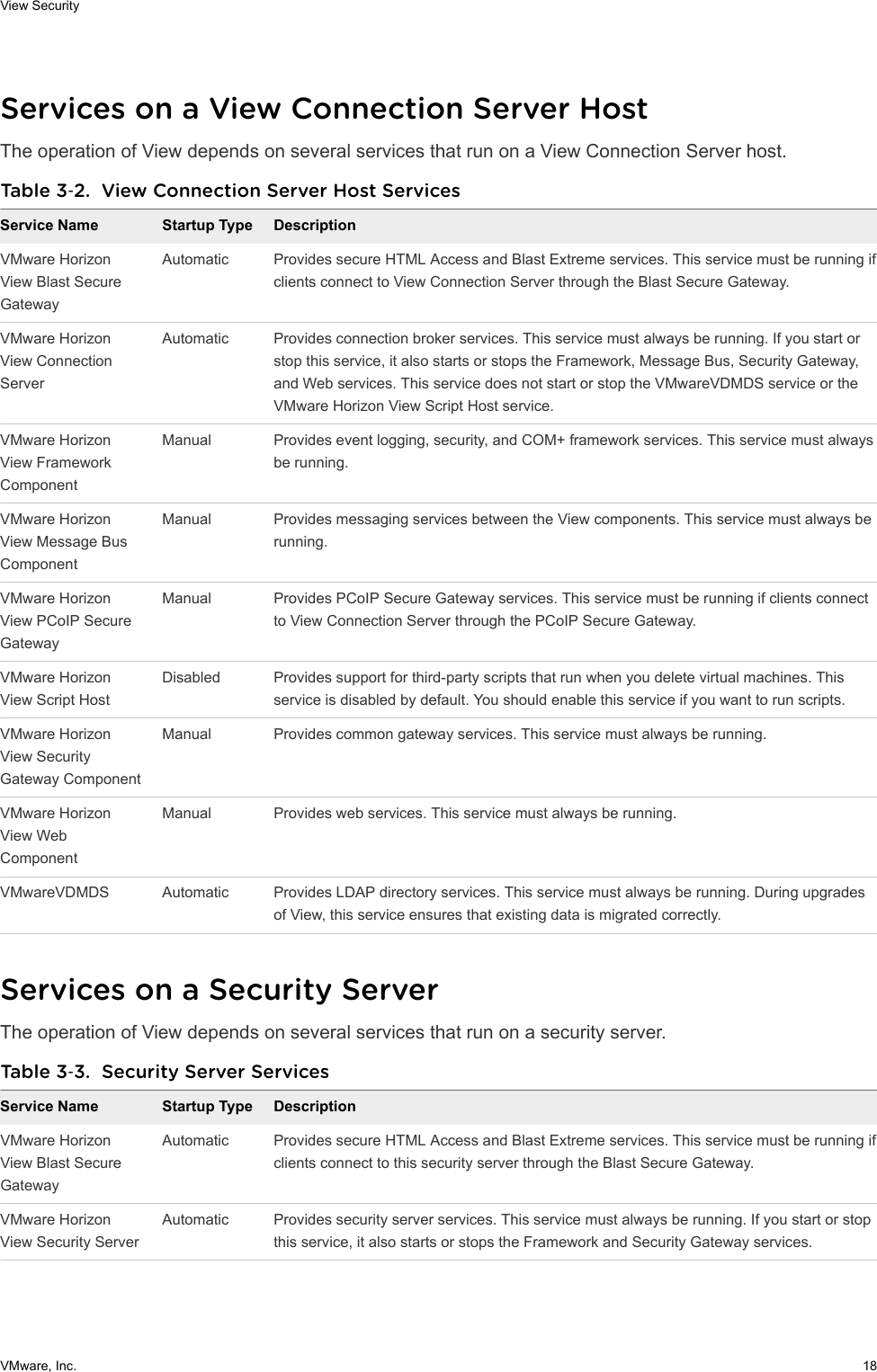 View Security VMware  Horizon 7 7 4 74