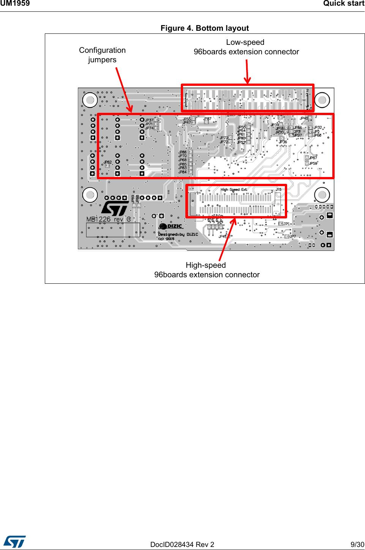Mezzanine Board With STM32F446 MCU Hw manual
