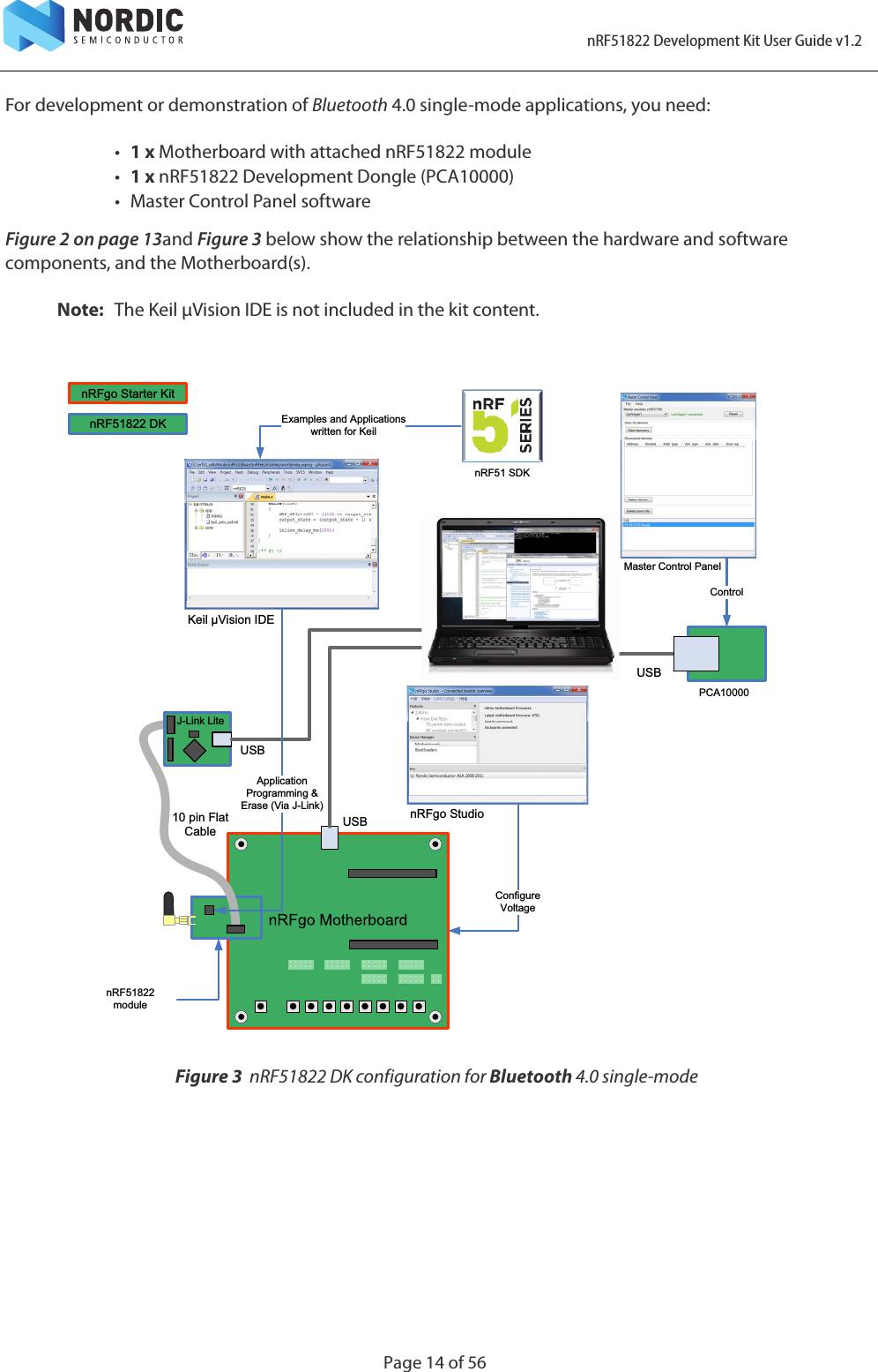 NRF51822_422_DK User Guide N RF51822 Developer Kit V1 2