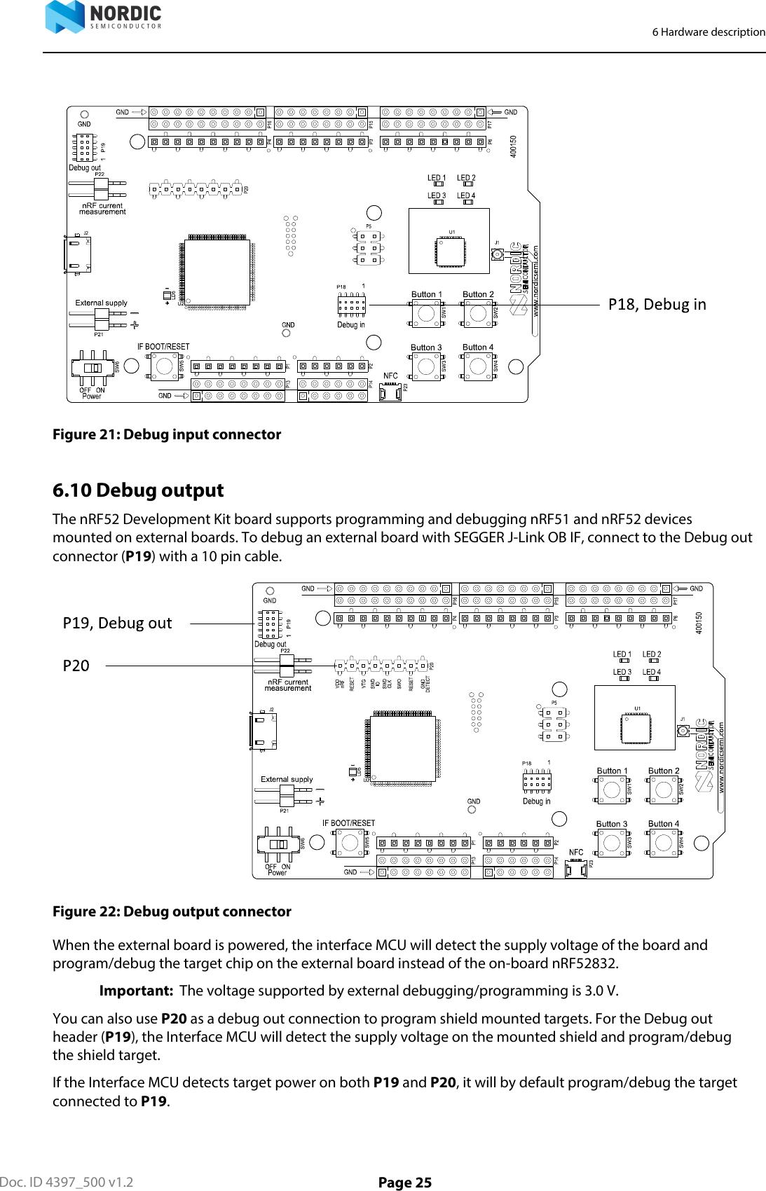NRF52832 Development Kit V1 1 x N RF52 DK User Guide V1 2
