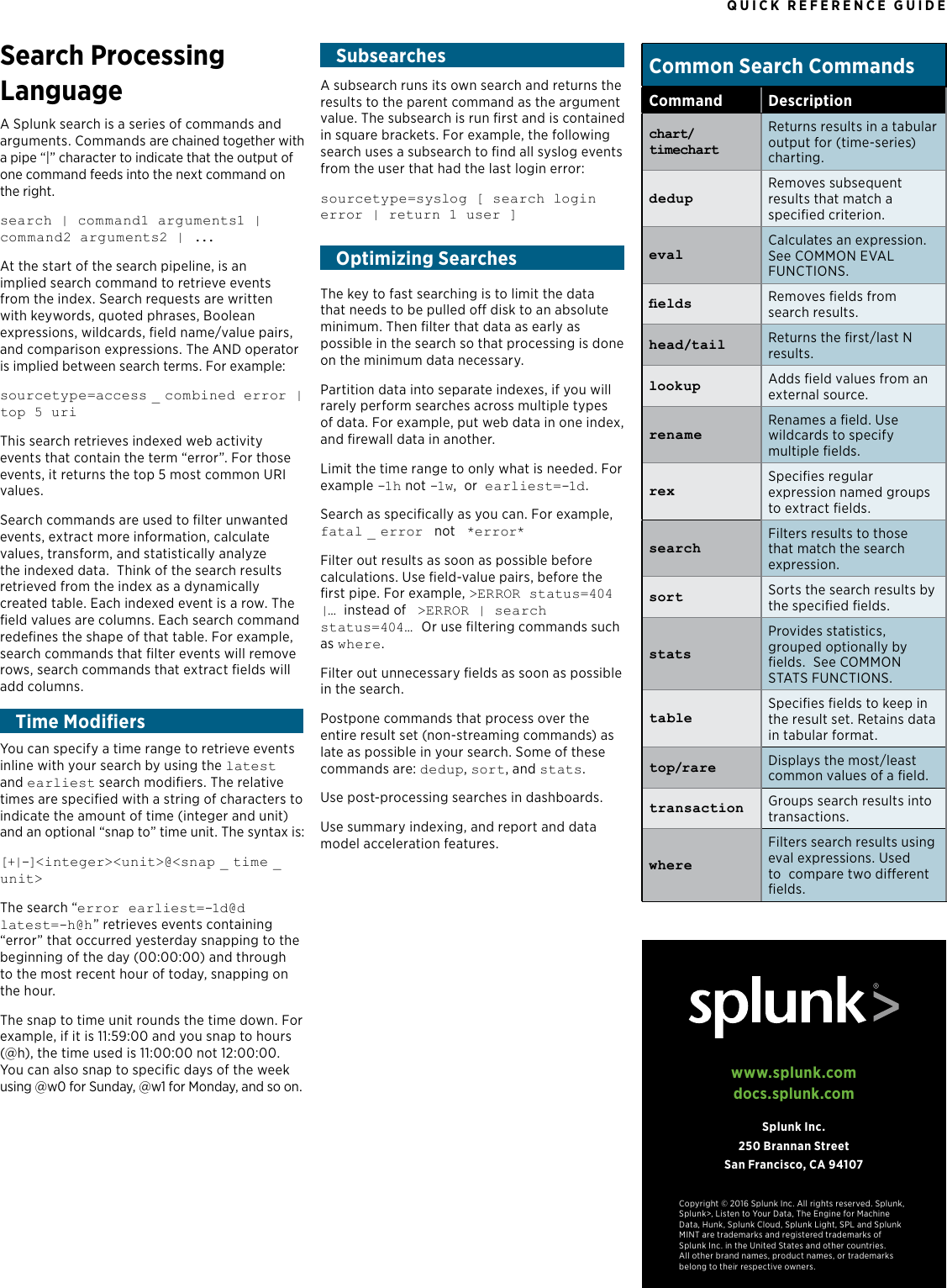 Splunk quick reference guide