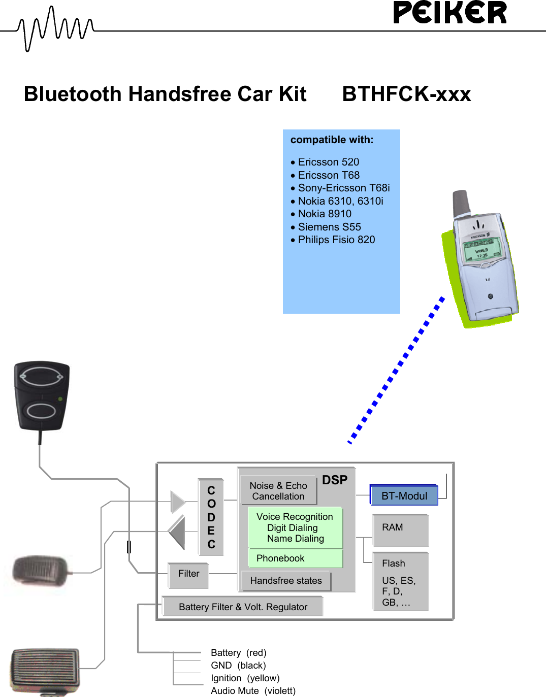 Peiker acustic and KG BTHCFK Bluetooth Headset BT-HFCK-C ... on