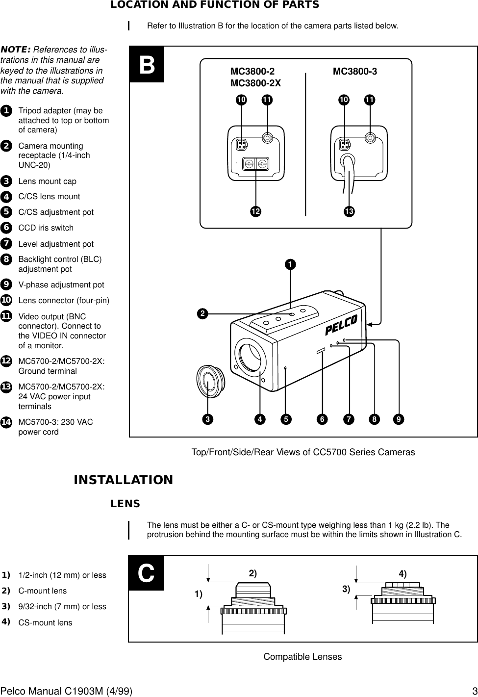 Beautiful Ccd Camera Wiring Diagram Contemporary - The Best ...