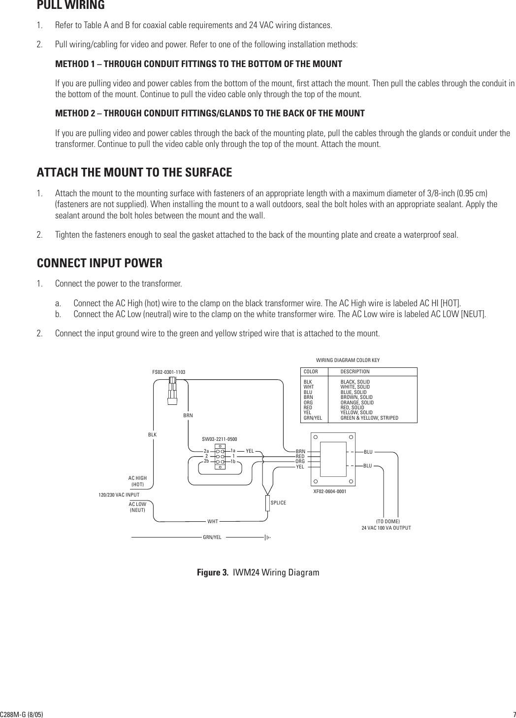 Enchanting pelco ptz camera wiring diagram pictures best image cool pelco camera wiring diagram images wiring diagram ideas cheapraybanclubmaster Choice Image