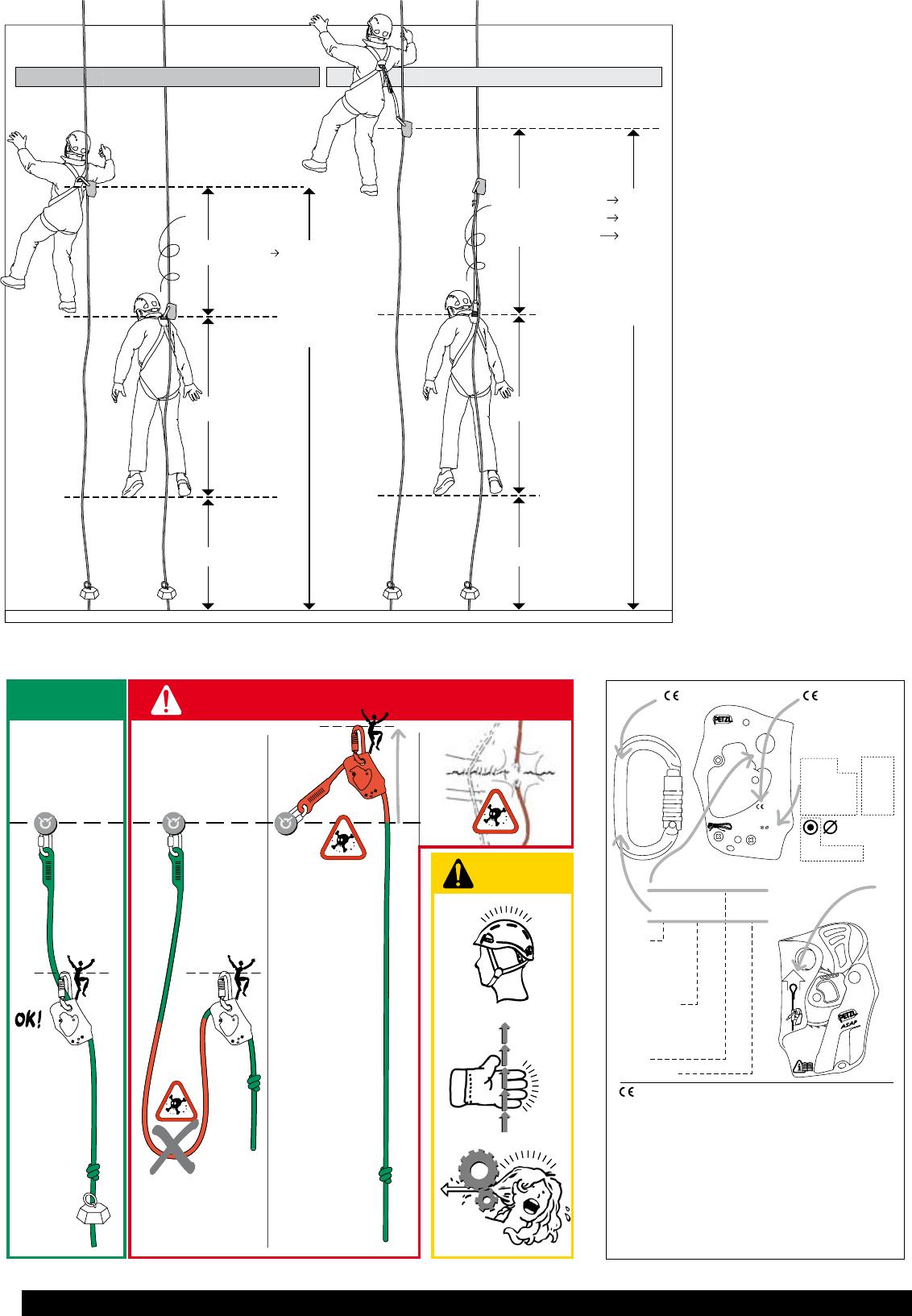 12 mm Mas Mitlaufendes Auffangger/ät Mas SK 12 EN353-2 L/änge 20 m Seil-D