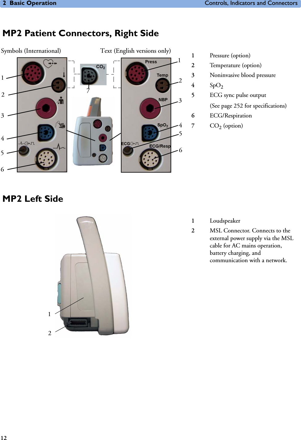 Philips Medical Systems North America SRRBV1 Short Range