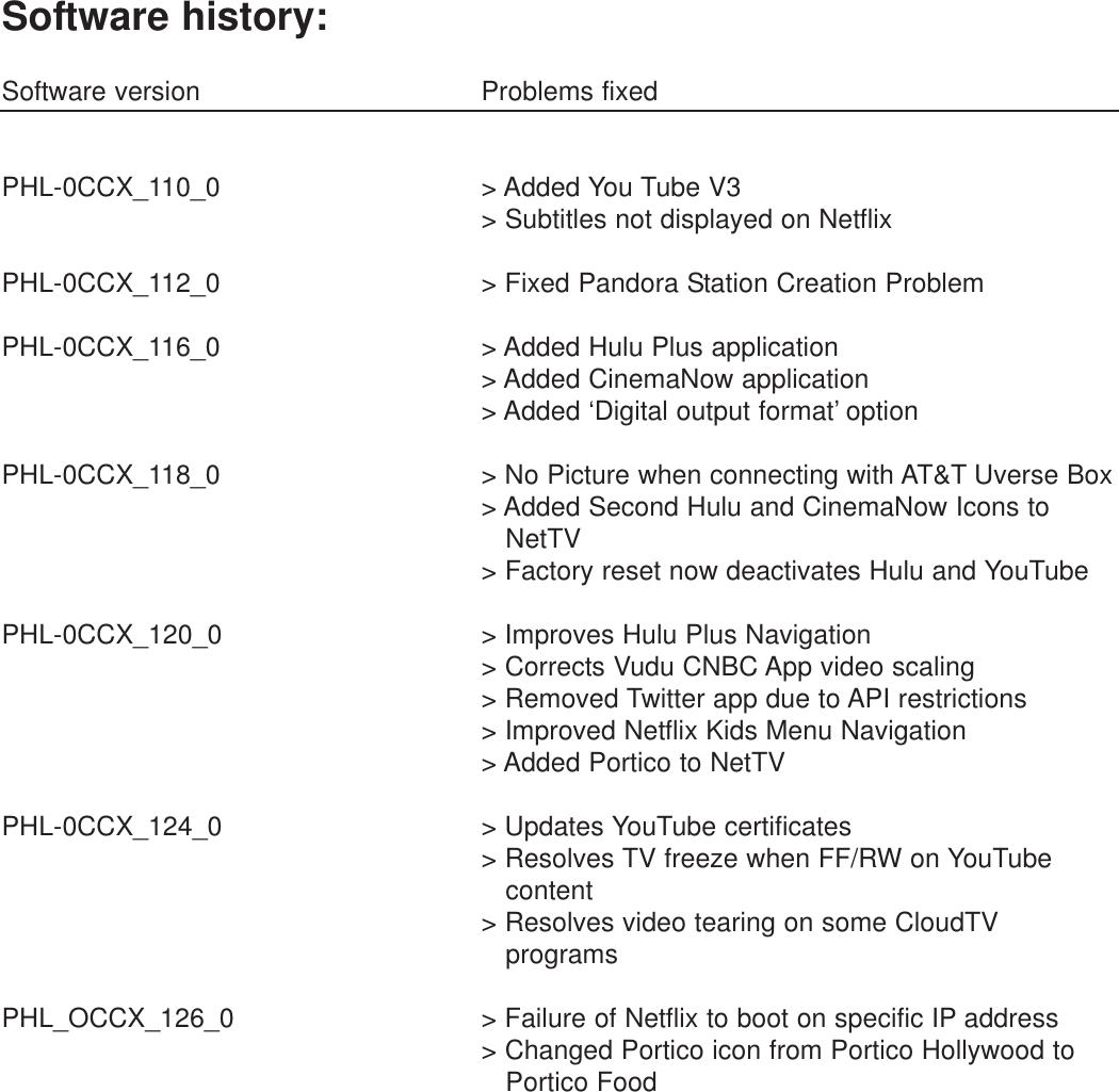 Philips 32PFL4907/F7 User Manual Firmware Upgrade Readme