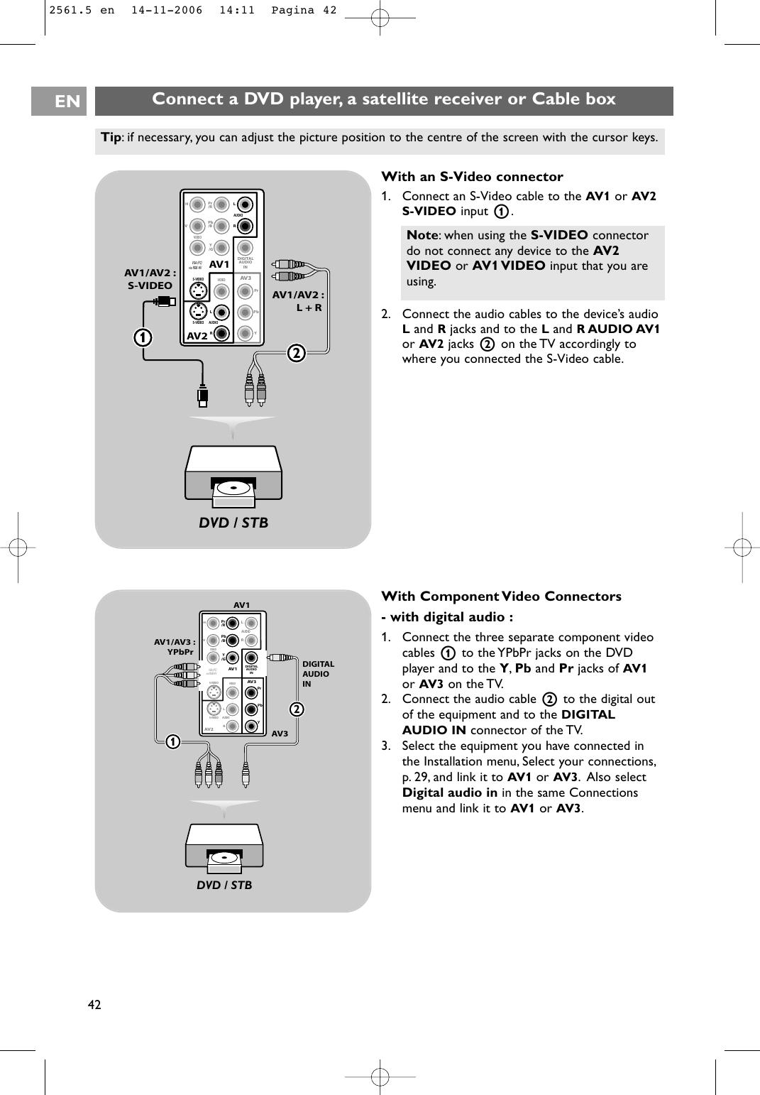 Philips 2561 5 En 使用者手冊 37pf9531 98 Dfu Eng