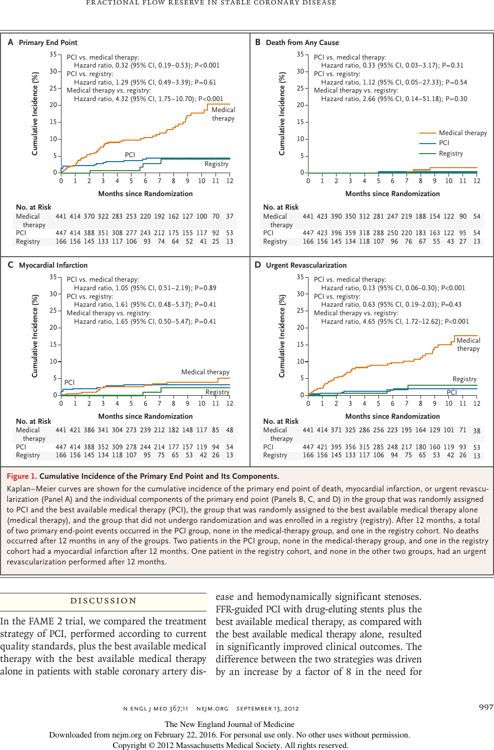 Philips 989604186581 fractional flow reserveguided pci versus page 7 of philips 989604186581 fractional flow reserveguided pci versus medical therapy in stable sciox Choice Image