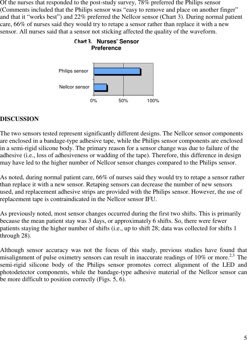Philips M1131A User Manual Imonial Sensordurabilitystudy