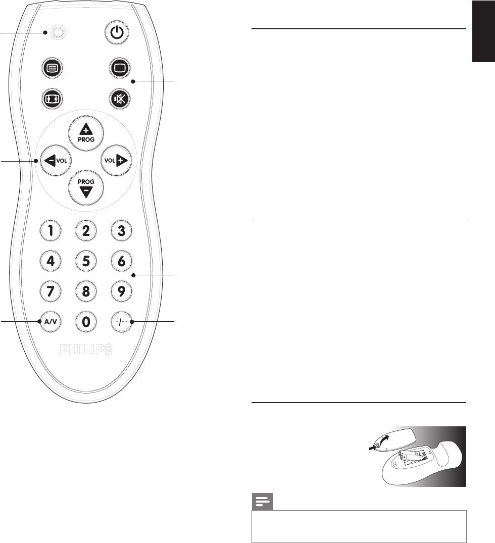 Philips SRP1101/10 User Manual Vartotojo Vadovas Srp1101 10 Dfu Eng
