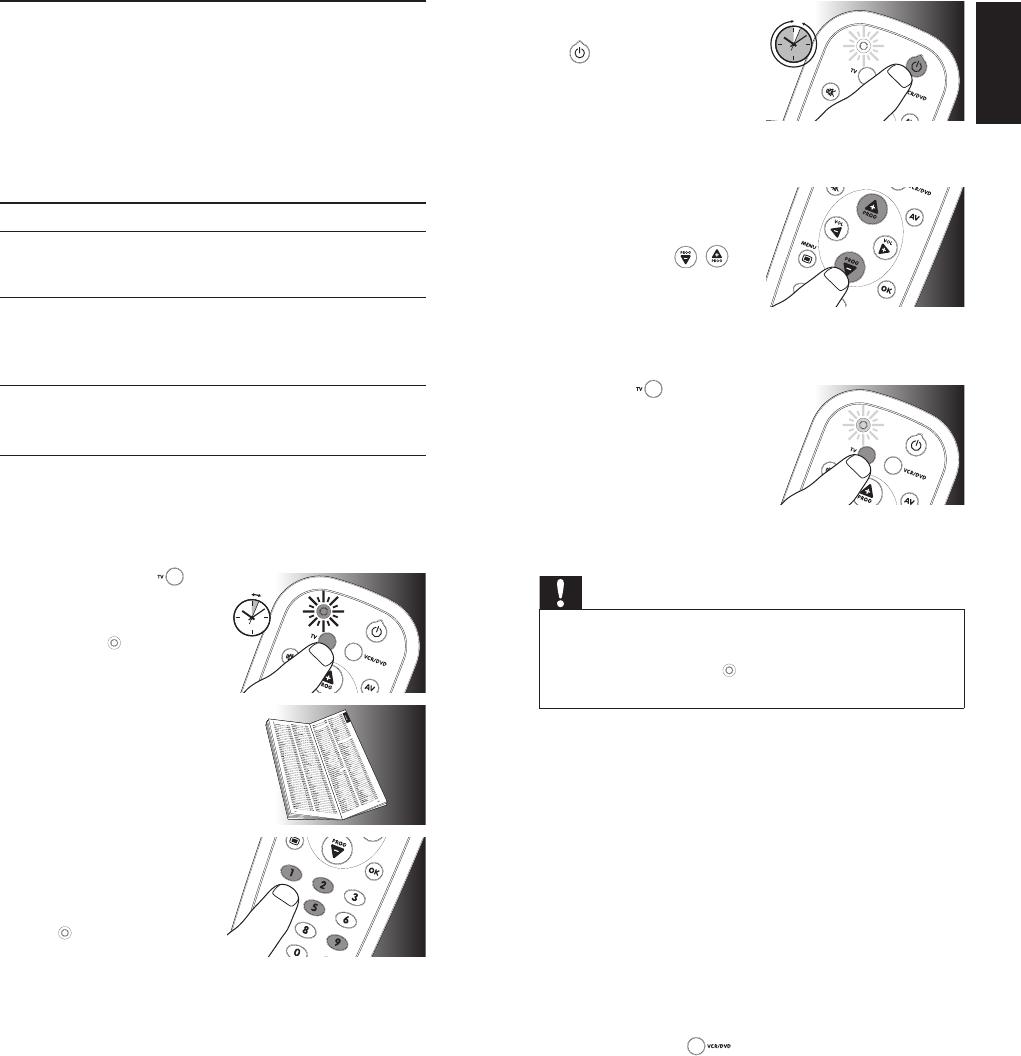 Philips SRP2002/10 User Manual Instrukcja Obs ugi Srp2002 10 Dfu Aen