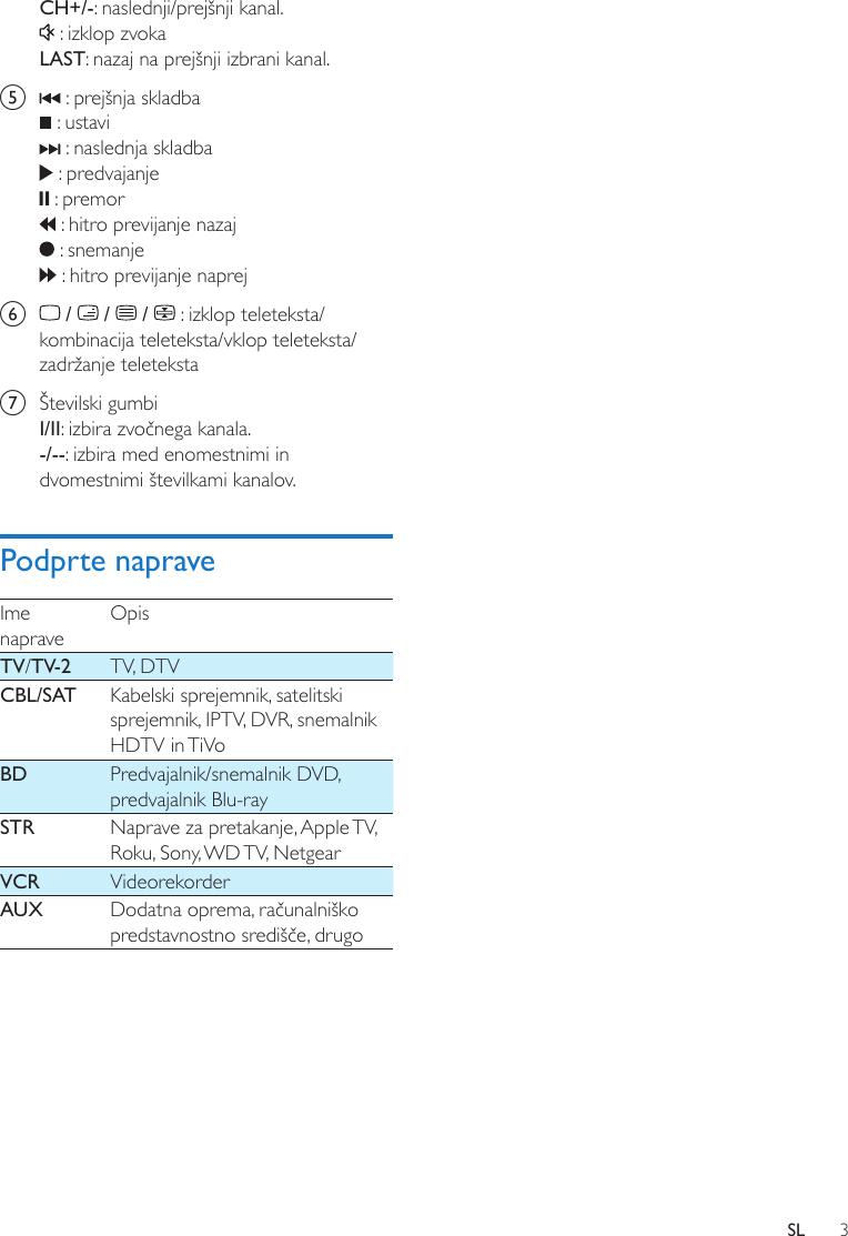 Philips SRP2018/10 User Manual Instrukcja Obs ugi Srp2018 10 Dfu Slv