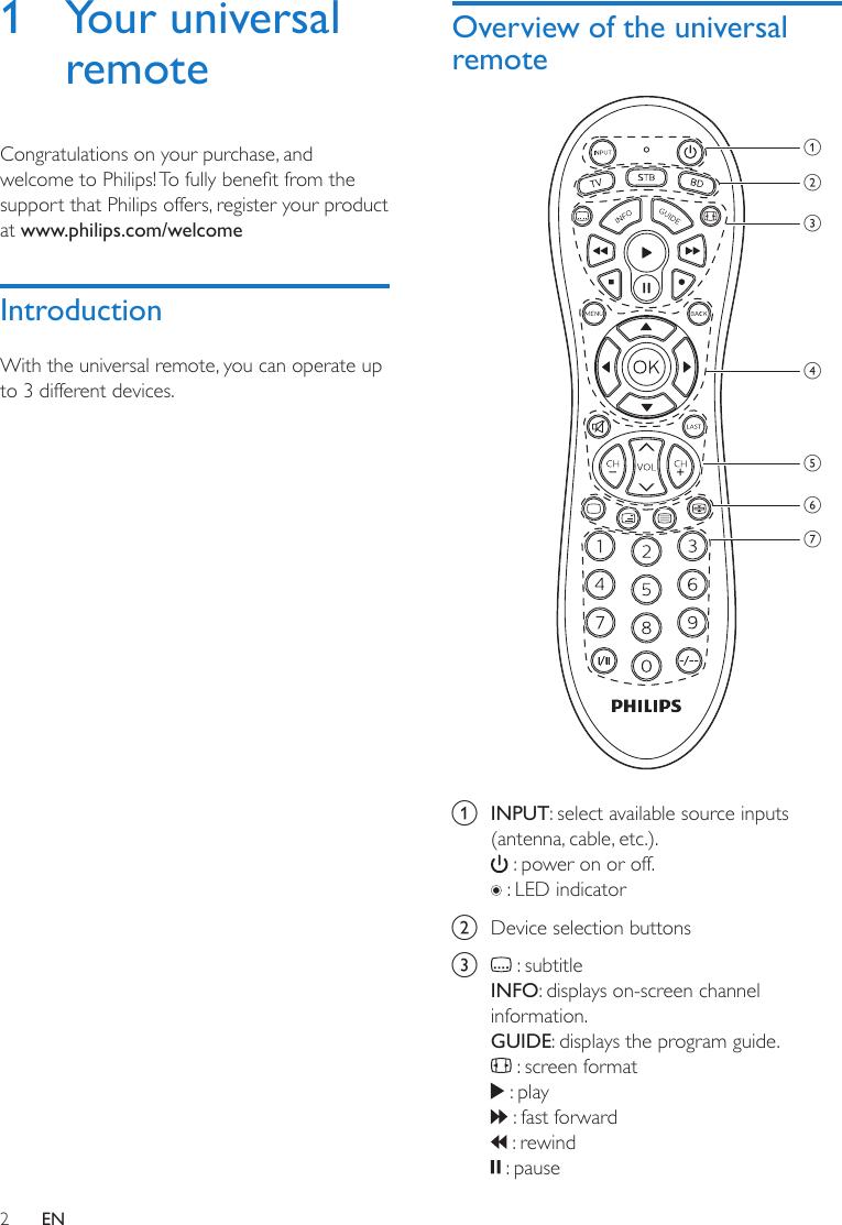 Philips SRP3013/10 User Manual Uživatelská Příručka Srp3013