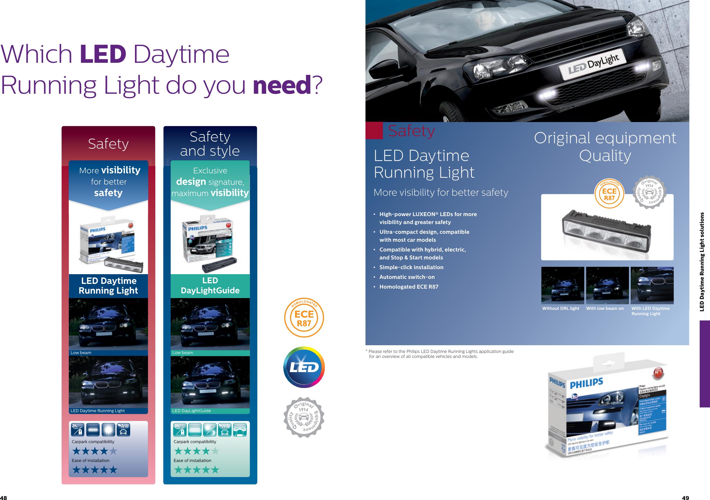 Philips 年汽車照明目錄 2016/2017 Apr Catalogue 2016