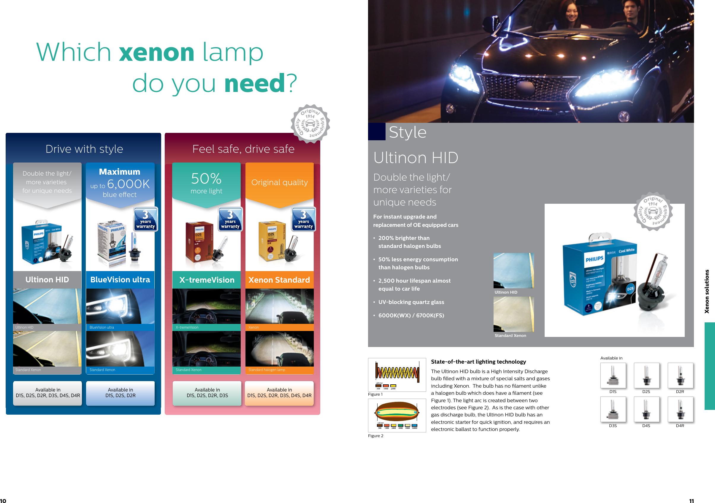 Four of H3 P22s Halogen Headlamp 12v 55w Headlamp /& Front Fog Light Car Bulbs