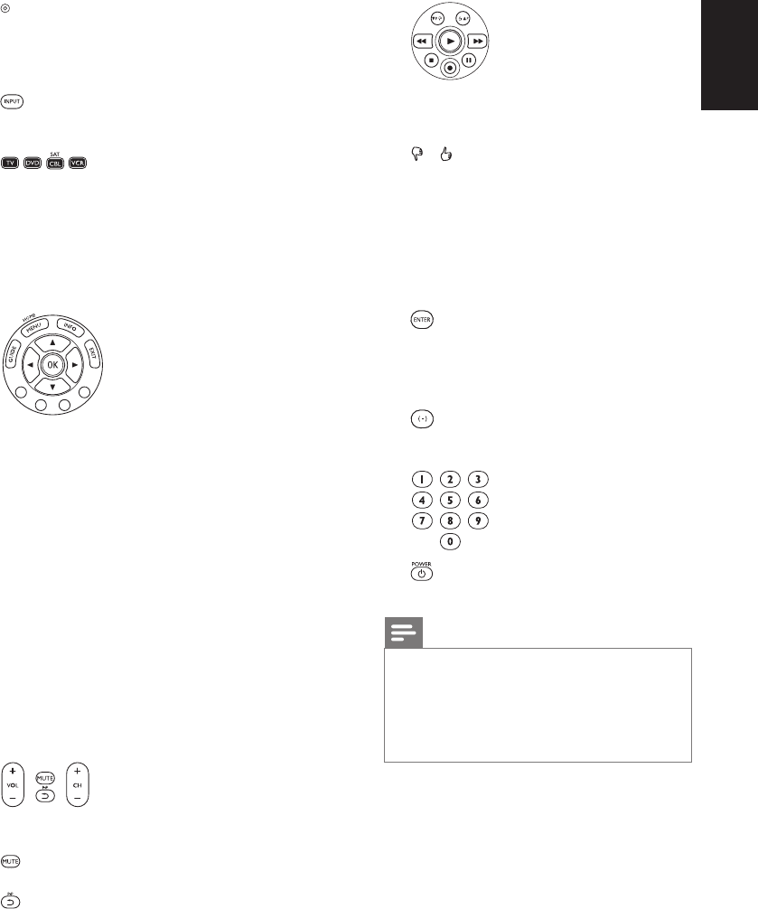 Philips SRP4004/27 Srp4004 27 Dfu Esp