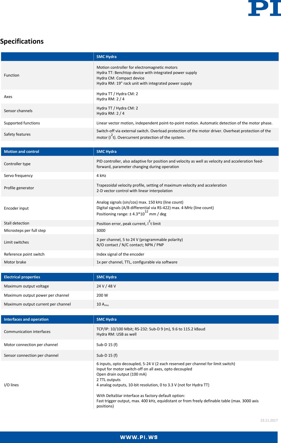 Physik Instrumente SMC Hydra Datasheet