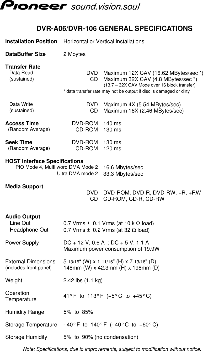 PIONEER DVR-A04 WINDOWS 8 X64 TREIBER