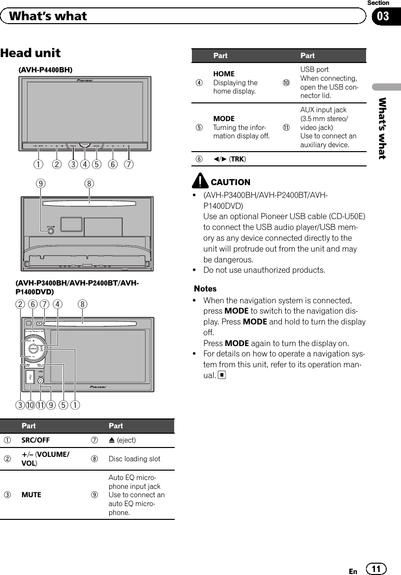 User Guide 1578433 Page 11 awesome pioneer avh p3400bh wiring diagram ideas best image pioneer avh p3400bh wiring harness at readyjetset.co