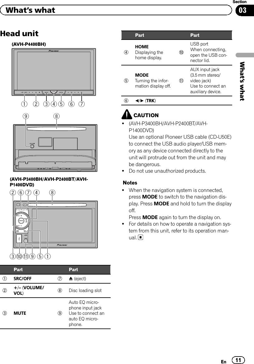 wiring diagram for pioneer avh x5500bhs pioneer avh
