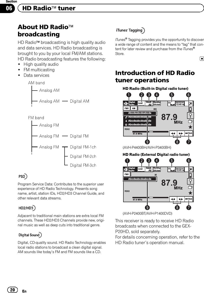 User Guide 1578433 Page 20 pioneer k044 spread spectrum transmitter user manual avh p4400bh pioneer avh p3400bh wiring harness at readyjetset.co