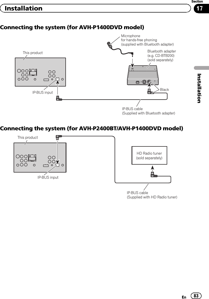 pioneer avh p2400bt wiring diagram pioneer avh p1400dvd wiring diagram - somurich.com #13