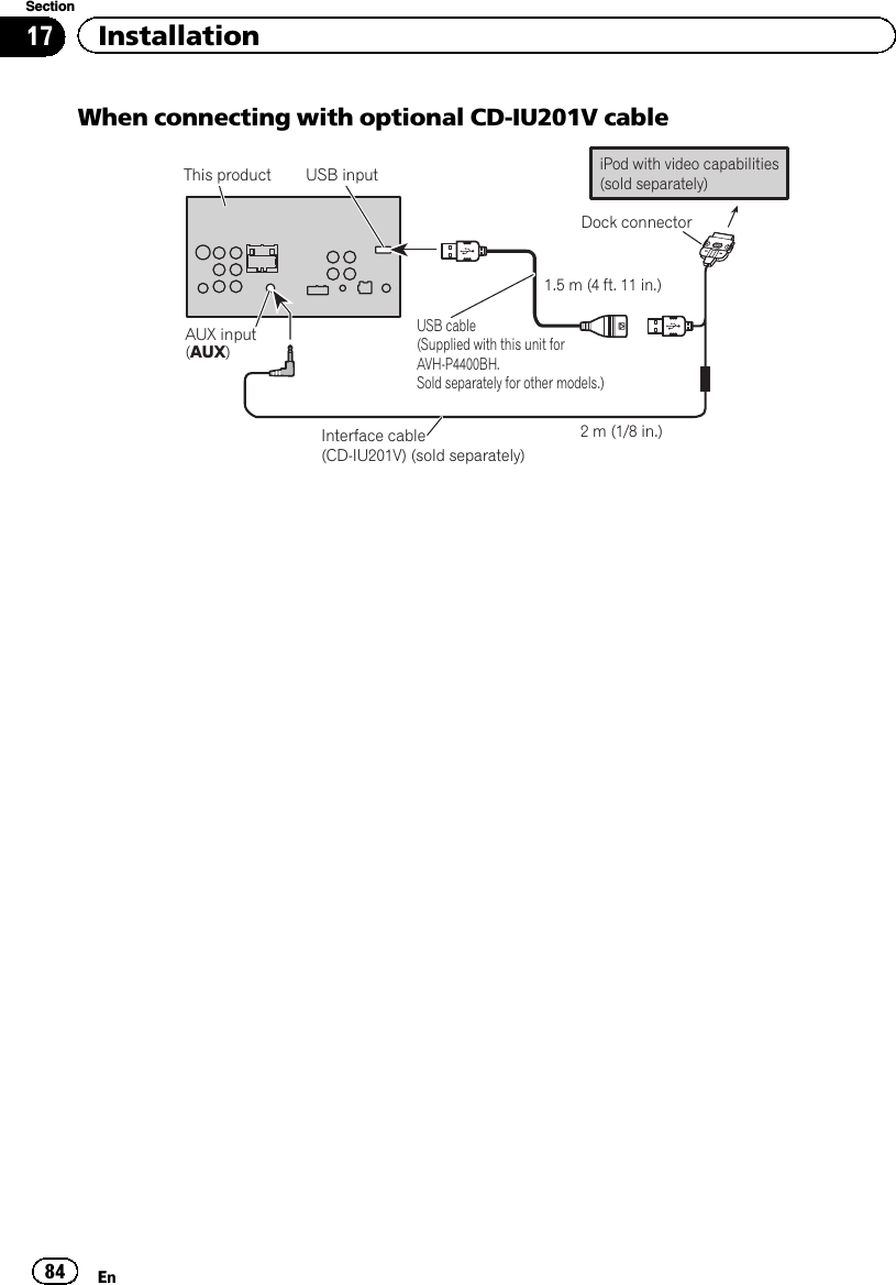 Pioneer K044 Spread Spectrum Transmitter User Manual Avh P4400bh Wiring Diagram When Connecting With Optional Cd Iu201v Cablethis Productinterface Cable