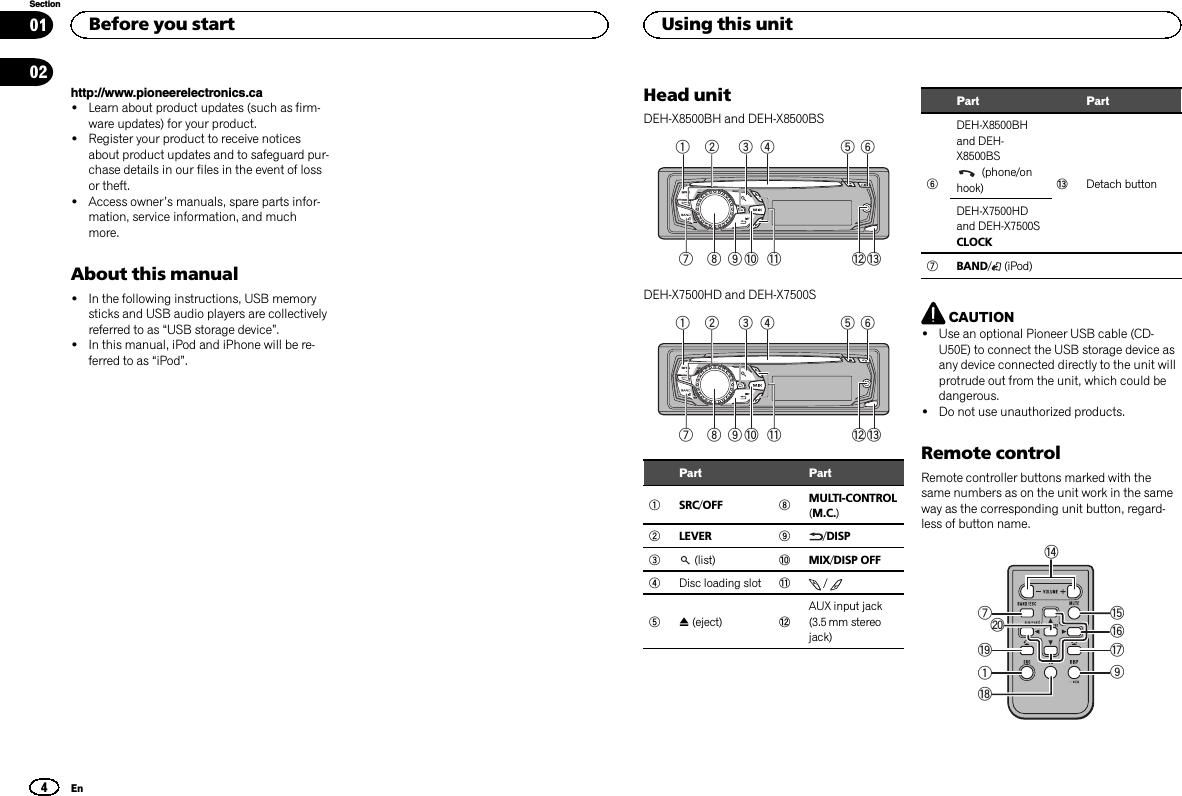 Pioneer Deh X8500bh Wiring Diagram Wiring Diagram \u2022 Pioneer DEH-  X6500BT Review Pioneer Deh X8500bh Wiring Diagram