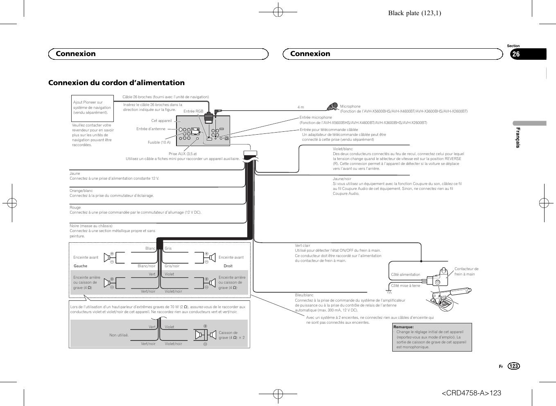 Avh Wiring Harness Diagram Further Wiring Diagram As Well Pioneer Avh